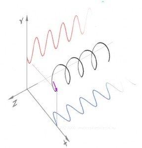 sine-cosine-circle